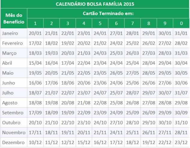 calendario bolsa familia 2015