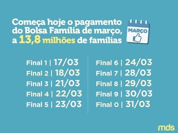 calendario-bolsa-familia-03-16