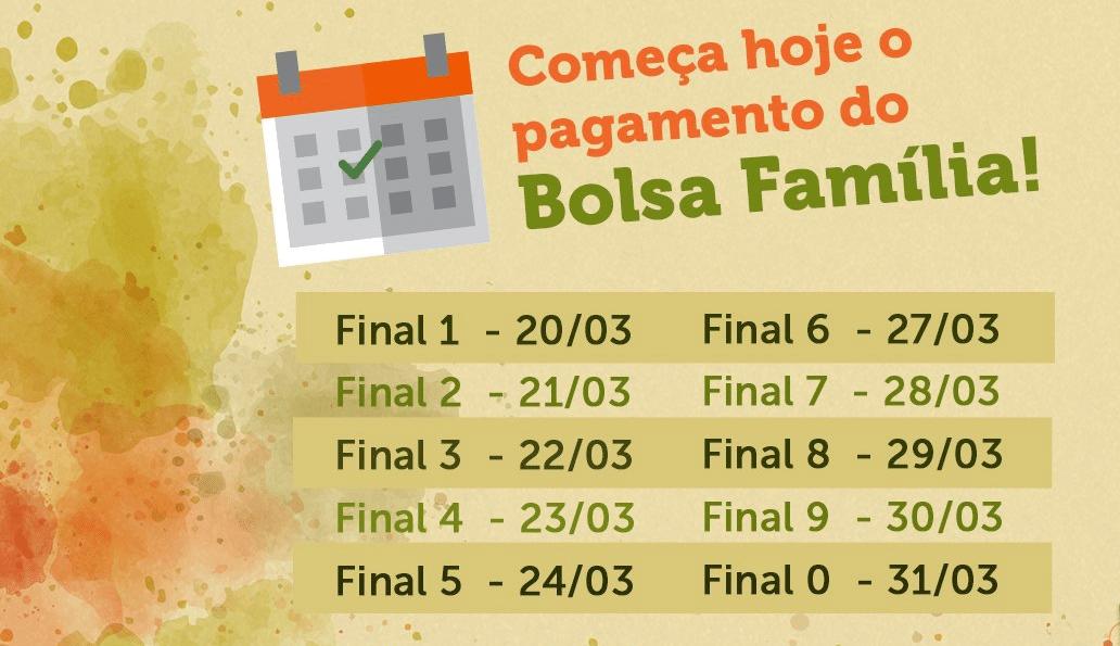 bolsa-familia-marco-2017